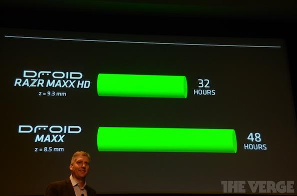 droid maxx battery