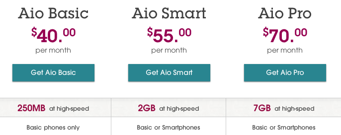 Aio Wireless (prepaid plans, 20130831)