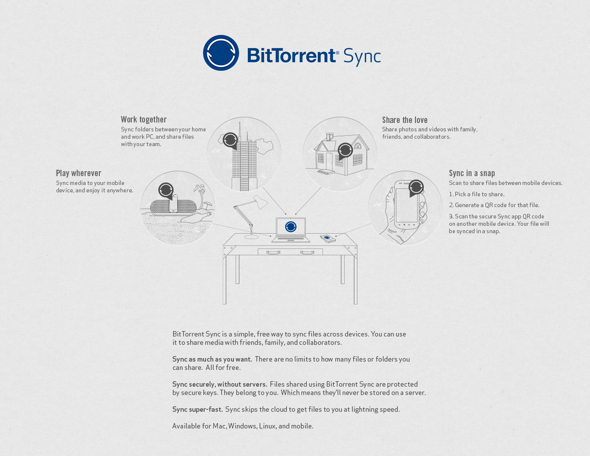 BitTorrent Sync (illustration 001)