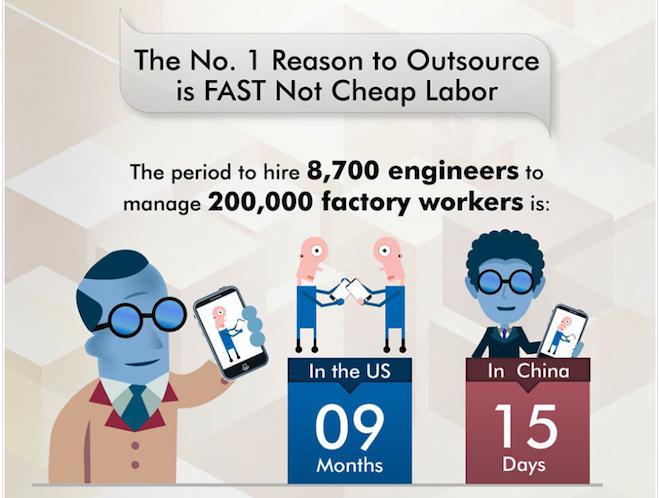Infographic (iPhone components, Finances Online 002)