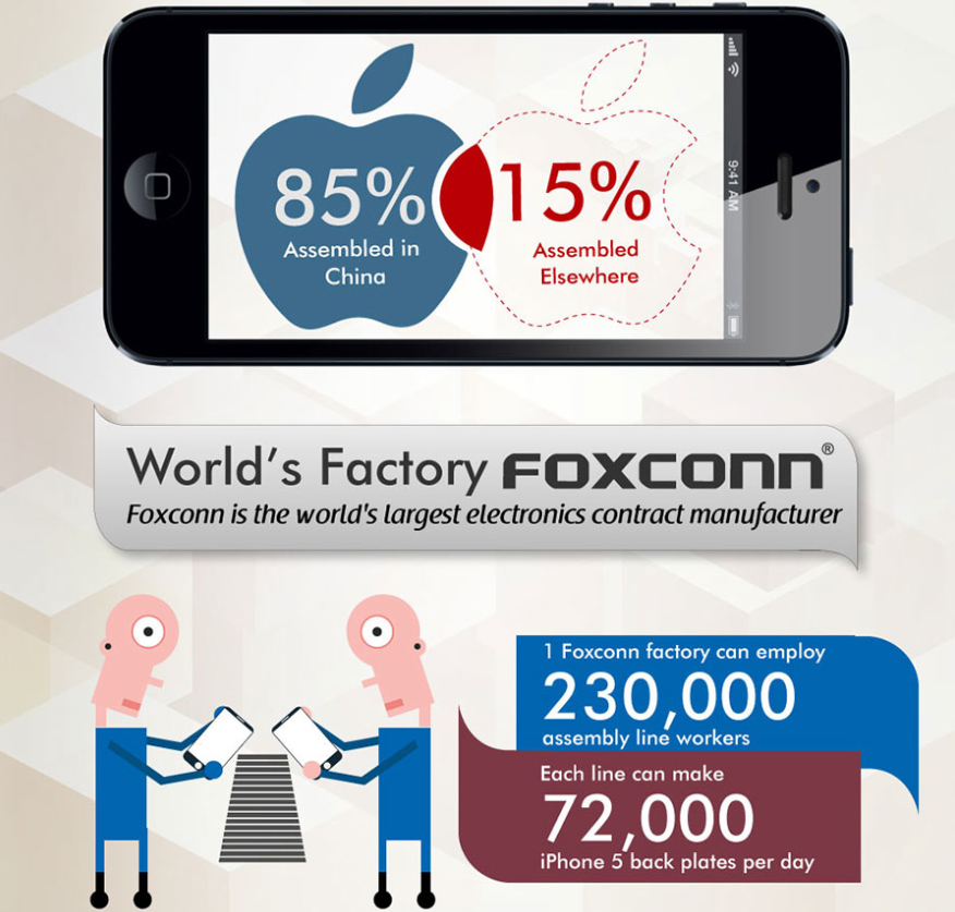 Infographic (iPhone components, Finances Online 004)