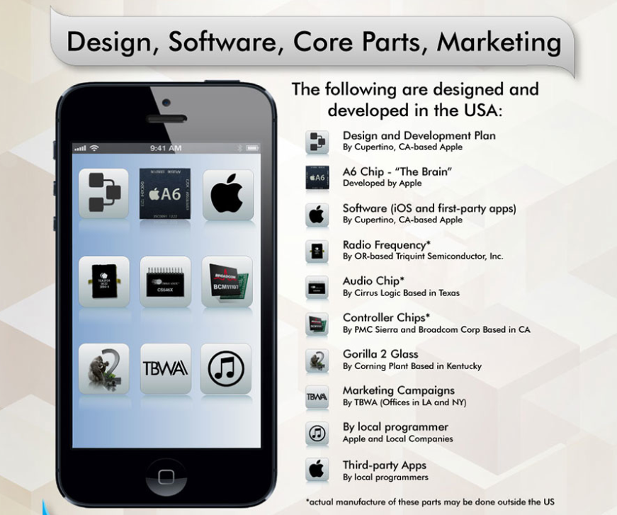 Infographic (iPhone components, Finances Online 005)