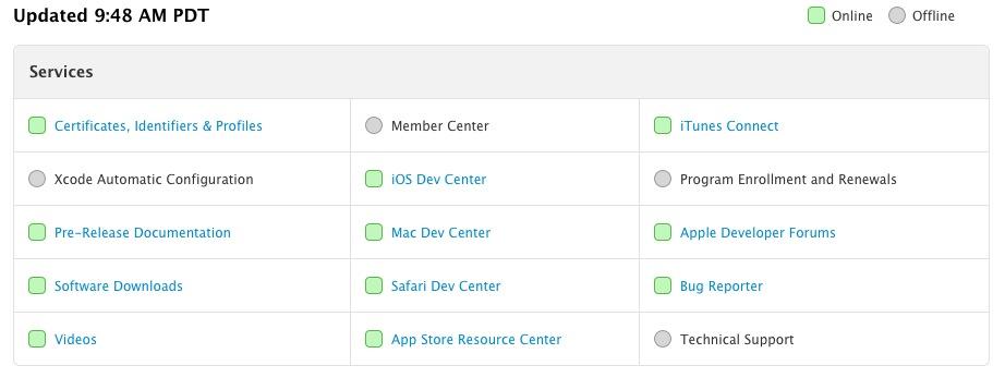 System Status Apple Developer
