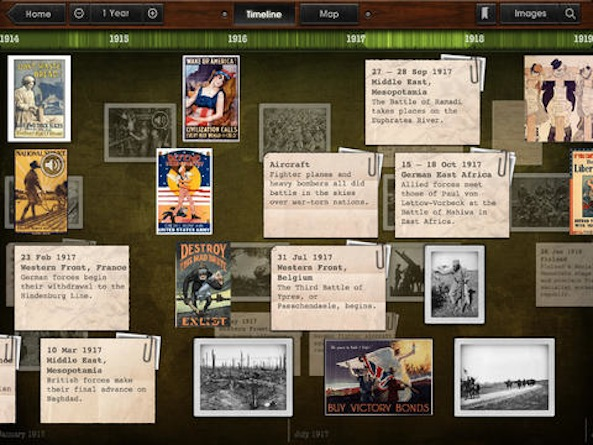 Timeline WW1