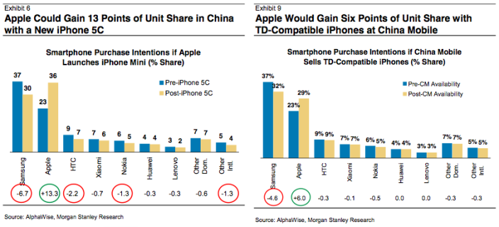 apple-iphone5c-china