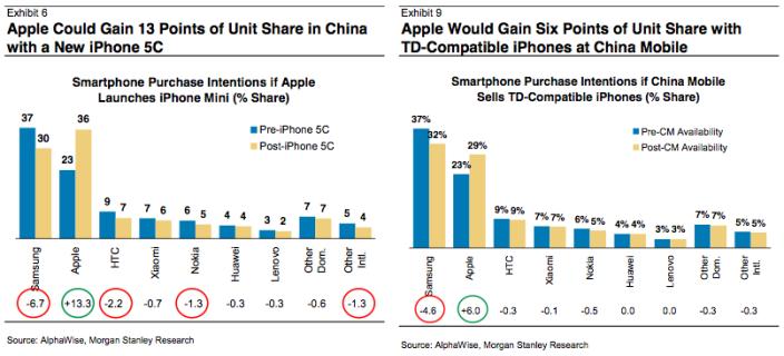 apple-iphone5c-china