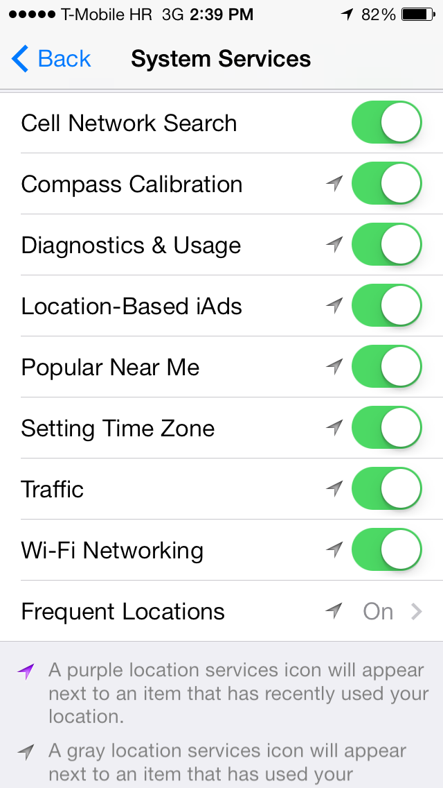 Closer Look At Frequent Locations In Ios 7