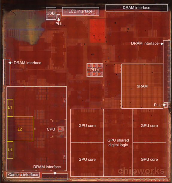 A7 floorplan (Chipworks 001)