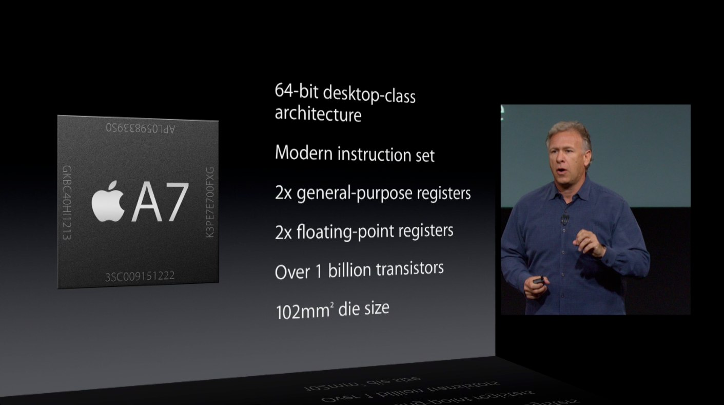 Apple September 2013 event (iPhone 5s, 64-bit slide 002)