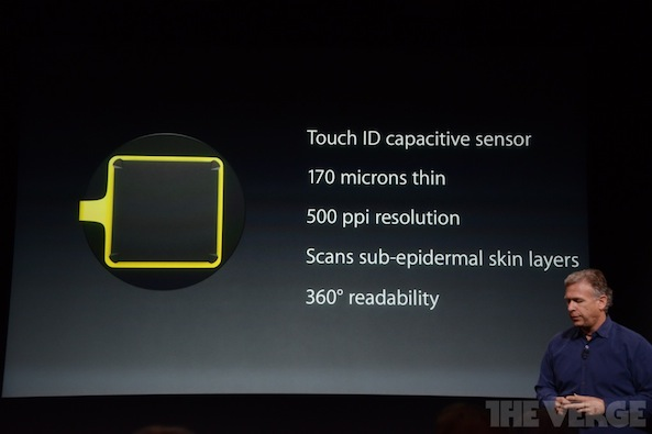 Touch ID specs