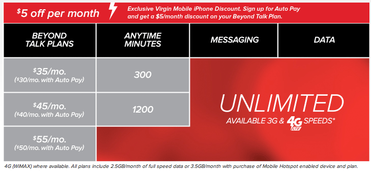 Virgin Mobile (iPhone plans)
