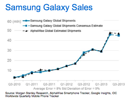apple-morgan_stanley_samsung