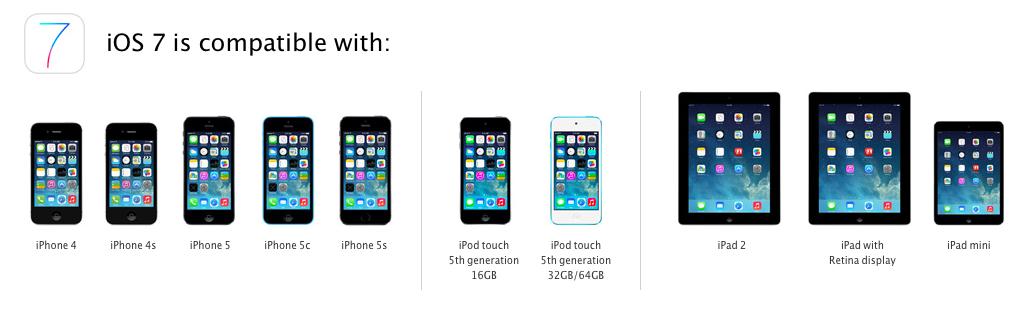 iOS 7 compatibility list