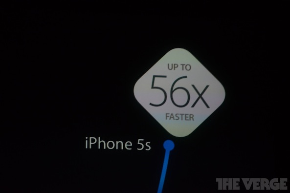 iPhone 5S Fast Graphics