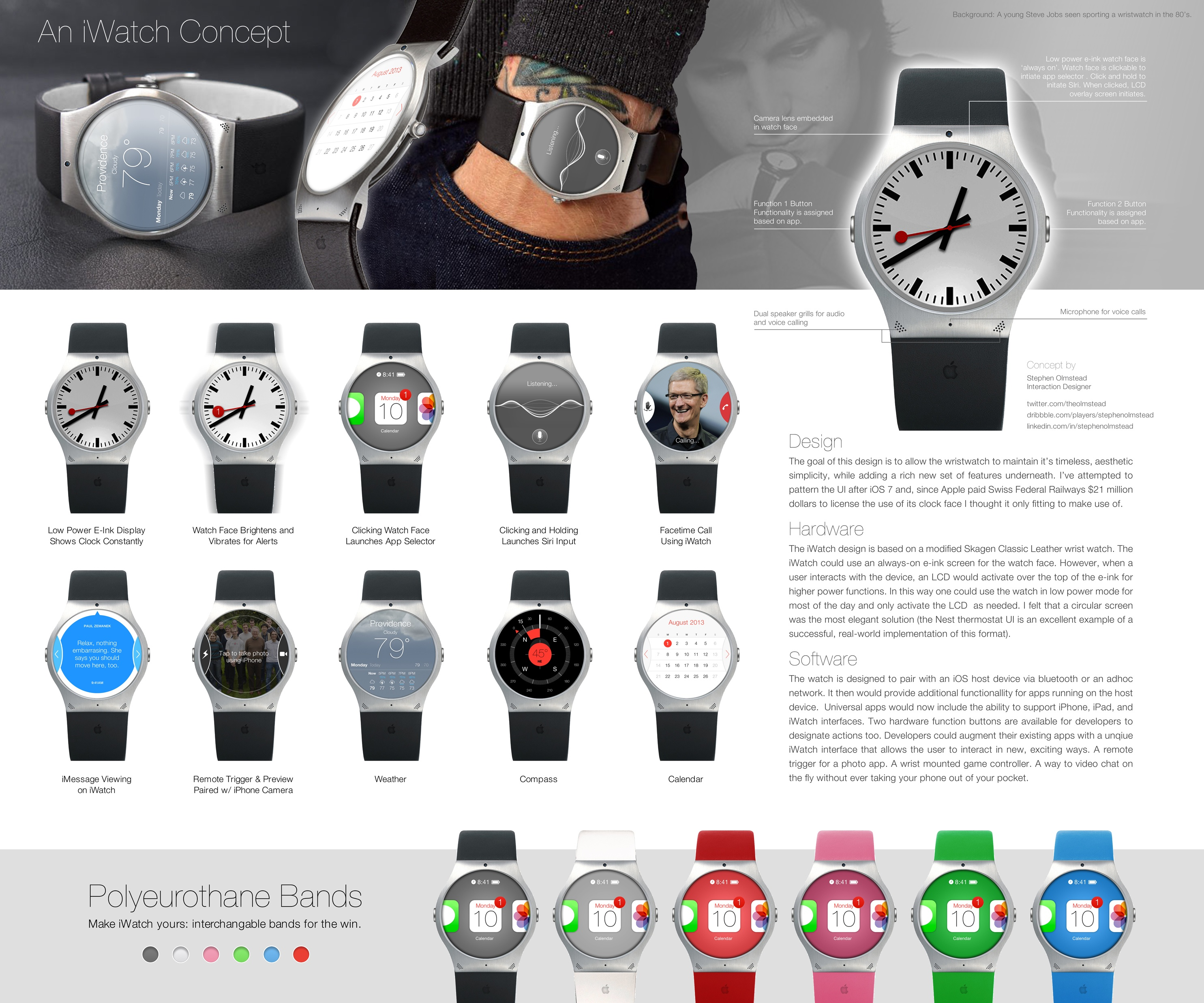 iWatch concept (Steven Olmstead  001)