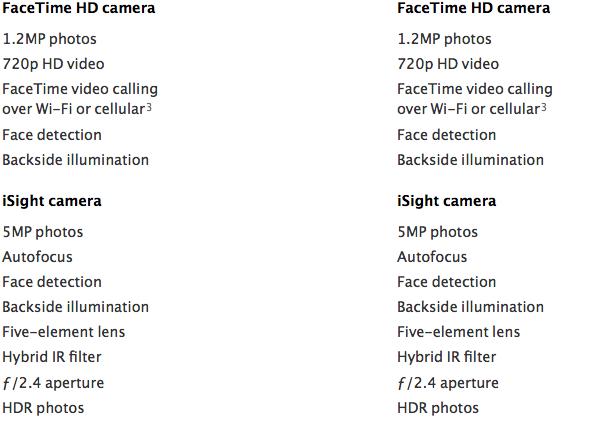 iPad air vs mini retina cameras
