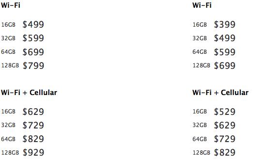 iPad air vs mini retina capacity and price