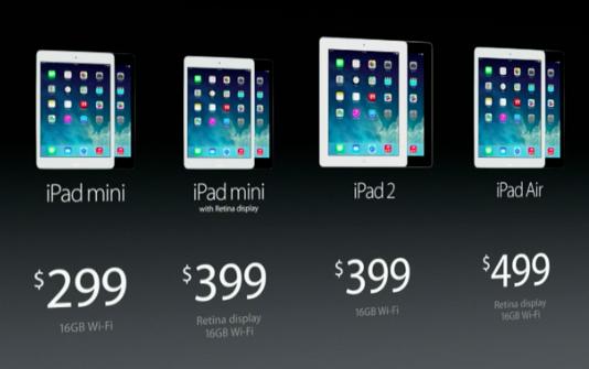 iPad lineup