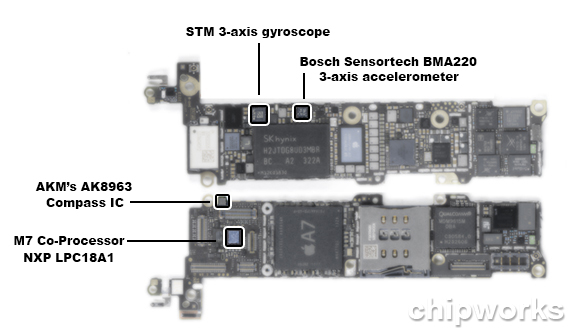 iPhone 5s (MEMS, Chipworks 001)