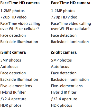 ipad mini retina display cameras
