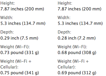 ipad mini retina display dimensions and weight
