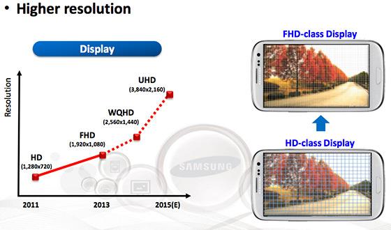 Samsung Analyst Day (display roadmap 001)