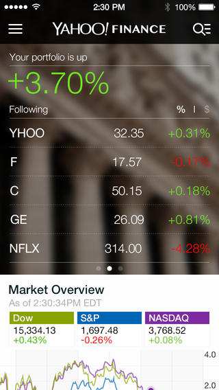 Yahoo Finance 2.0 for iOS (iPhone screenshot 001)