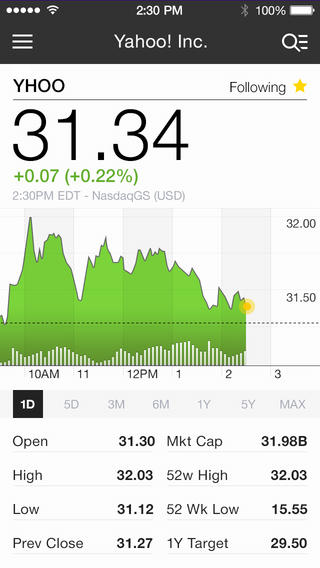 Yahoo Finance 2.0 for iOS (iPhone screenshot 002)