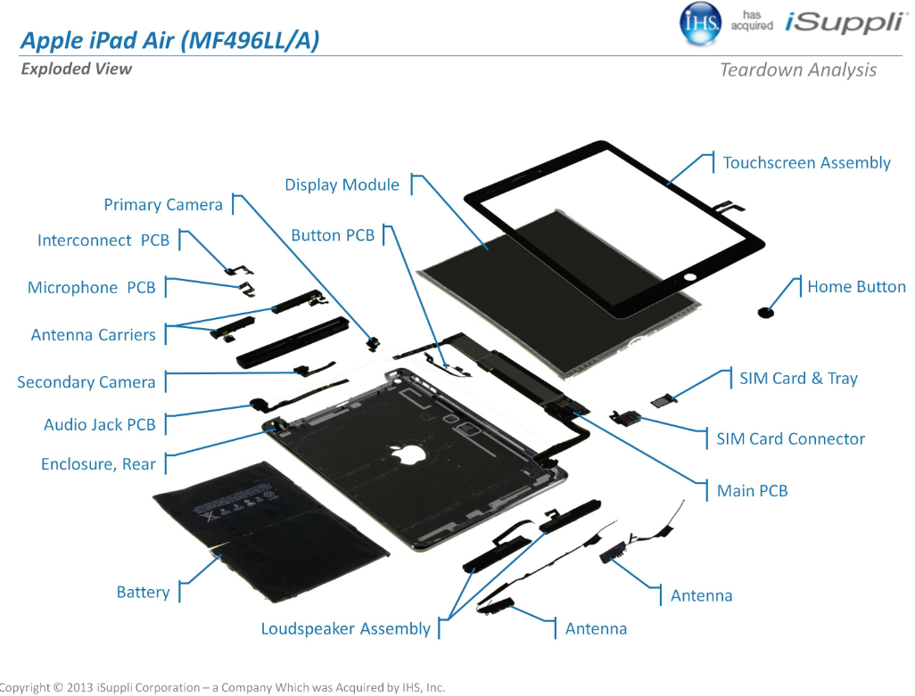 iPad Air (IIHS iSuppli BOM teardown)