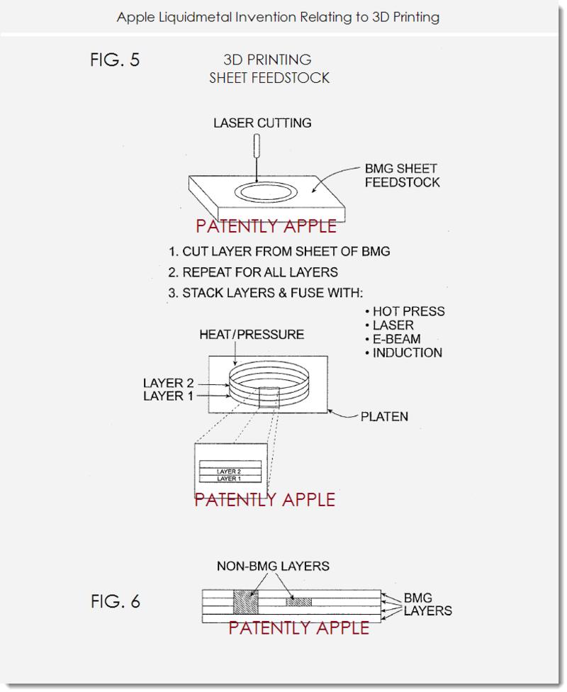 liquidmetal patent
