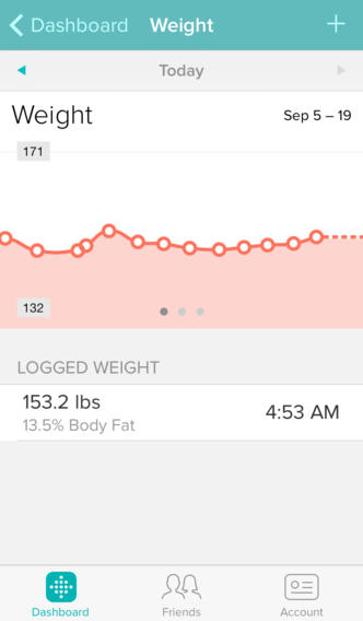 Fitbit 2.1 for iOS (iPhone screenshot 005)