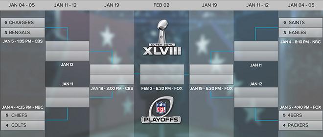 14.01.02-NFL