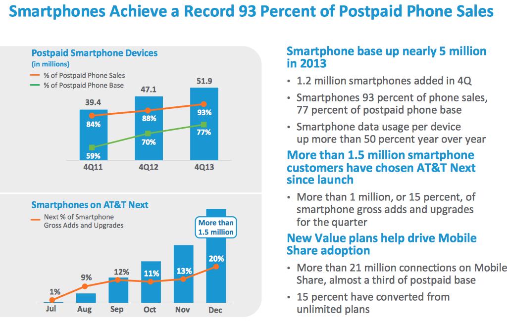 ATT Q4 2013 (slide 001)