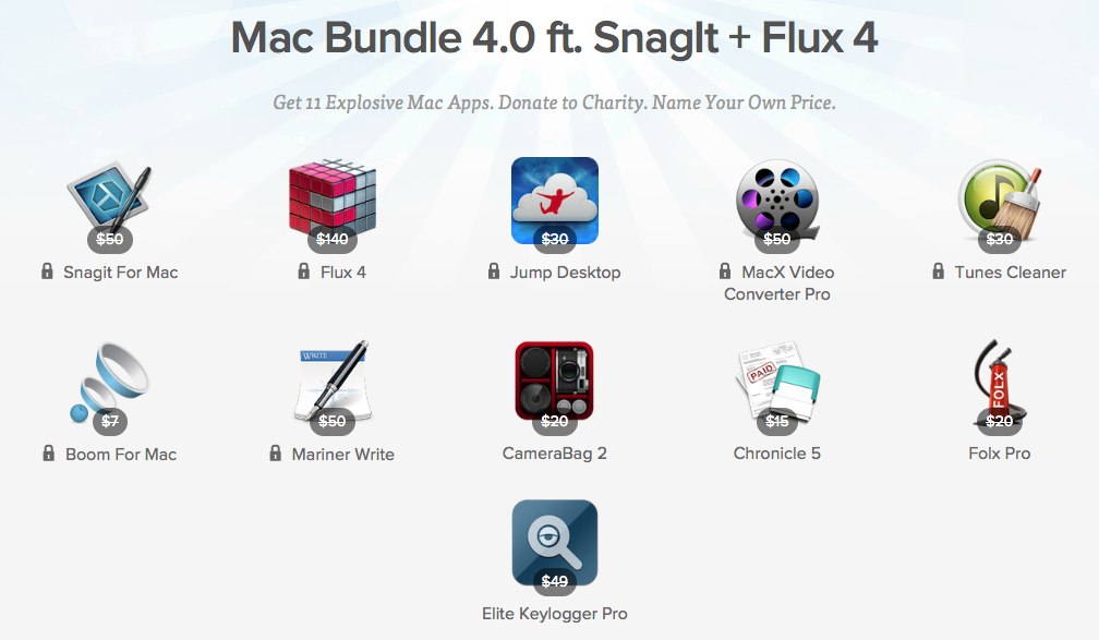 mac bundle 3