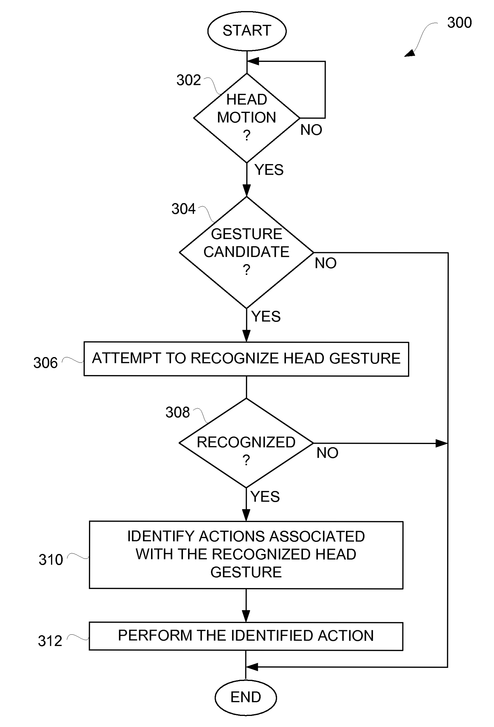 Apple patent (health and fitness headphones 004)