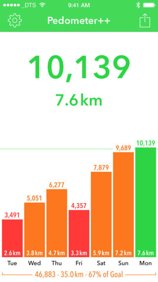 Pedometer 2.0 for iOS (iPhone screenshot 001)