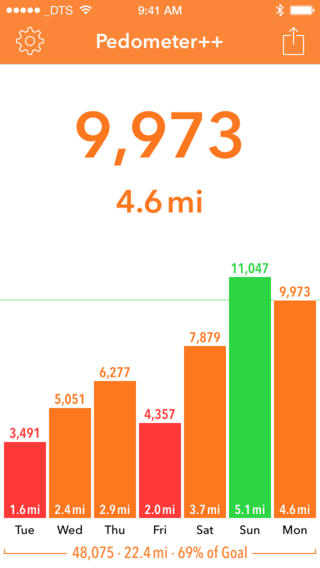 Pedometer 2.0 for iOS (iPhone screenshot 002)