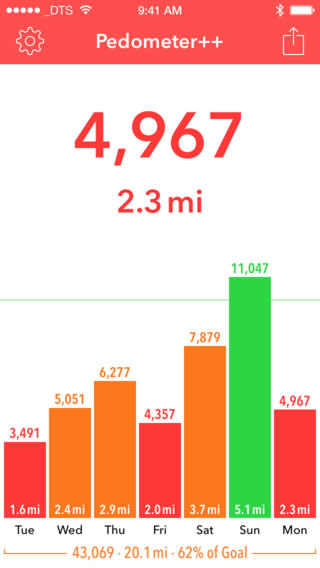 Pedometer 2.0 for iOS (iPhone screenshot 004)
