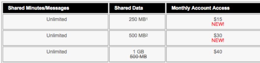 Verizon MORE Everything plan (table 001)