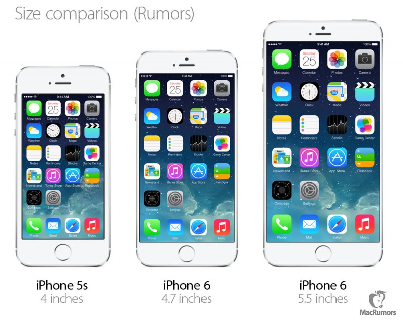 iphone 6 size chart