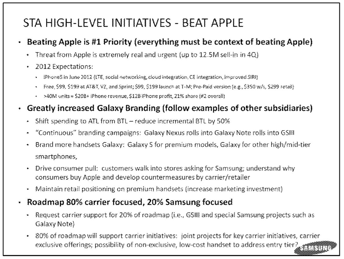 Samsung Beat Apple memo