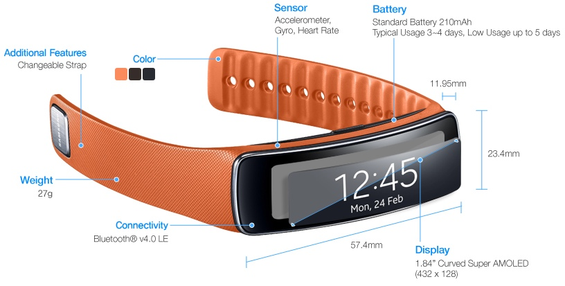 Samsung-Gear-Fit-Product-Specifications