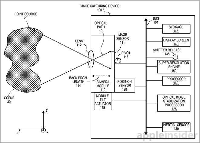 Apple patent (Super resolution imaging)