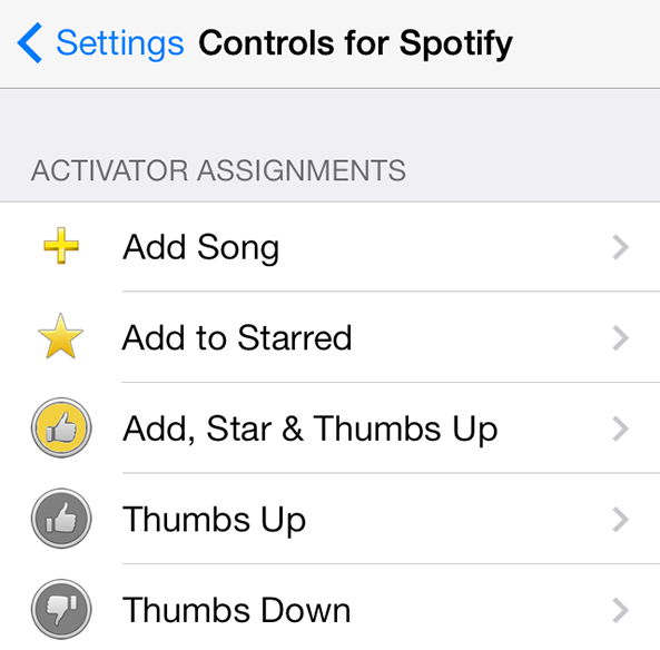 Controls for Spotify