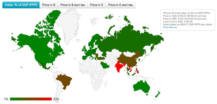 iPhone 5s prices in Saudi Arabia