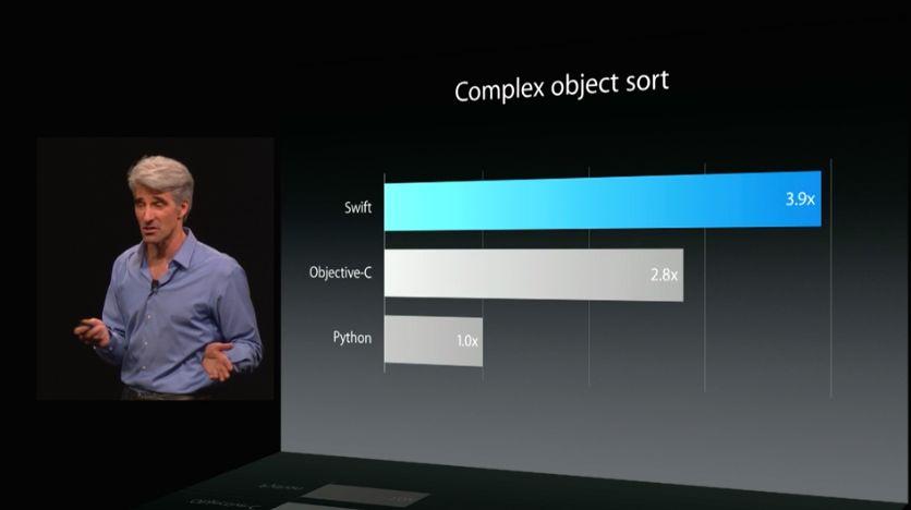 Apple Swift (image 004)