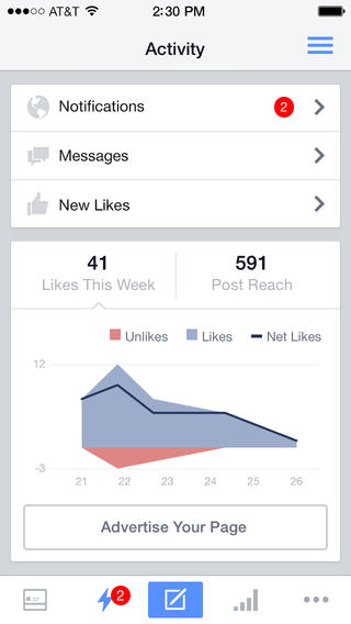 Facebook Pages Manager 4.0 for iOS (iPhone screenshot 002)