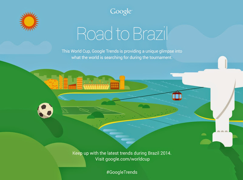 Google Trends (2014 World Cup)