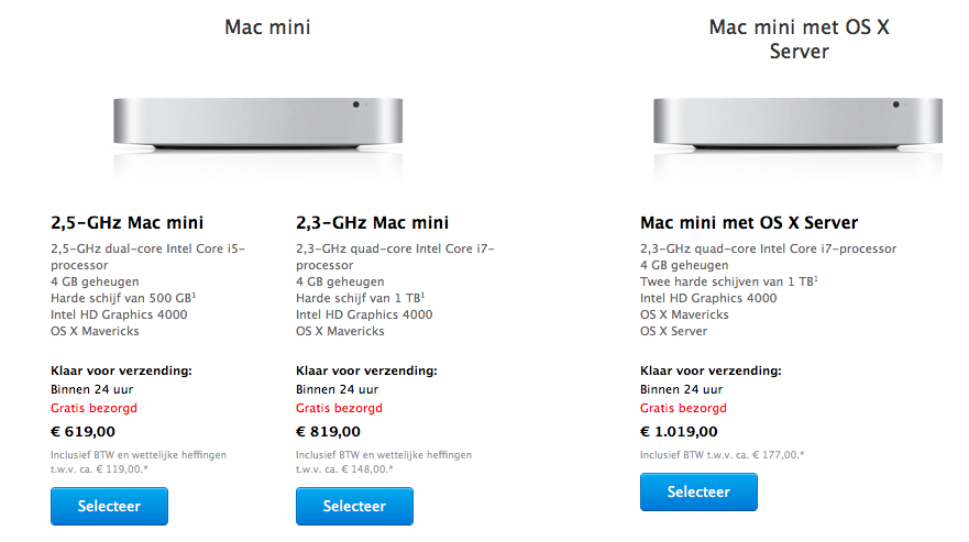 Mac mini prices in Netherlands