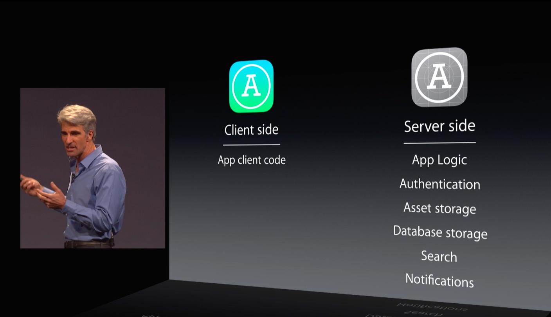 WWDC 2014 keynote (CloudKit 001)